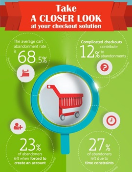 Take a closer look at your checkout solution infograph